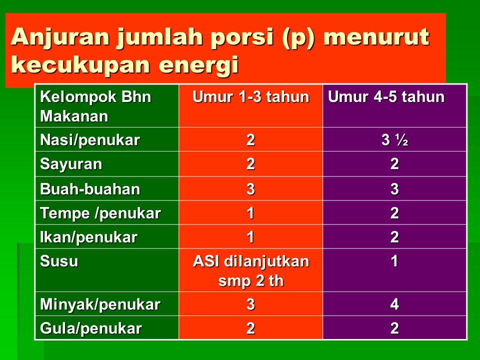 Anjuran jumlah porsi (p) menurut kecukupan energi