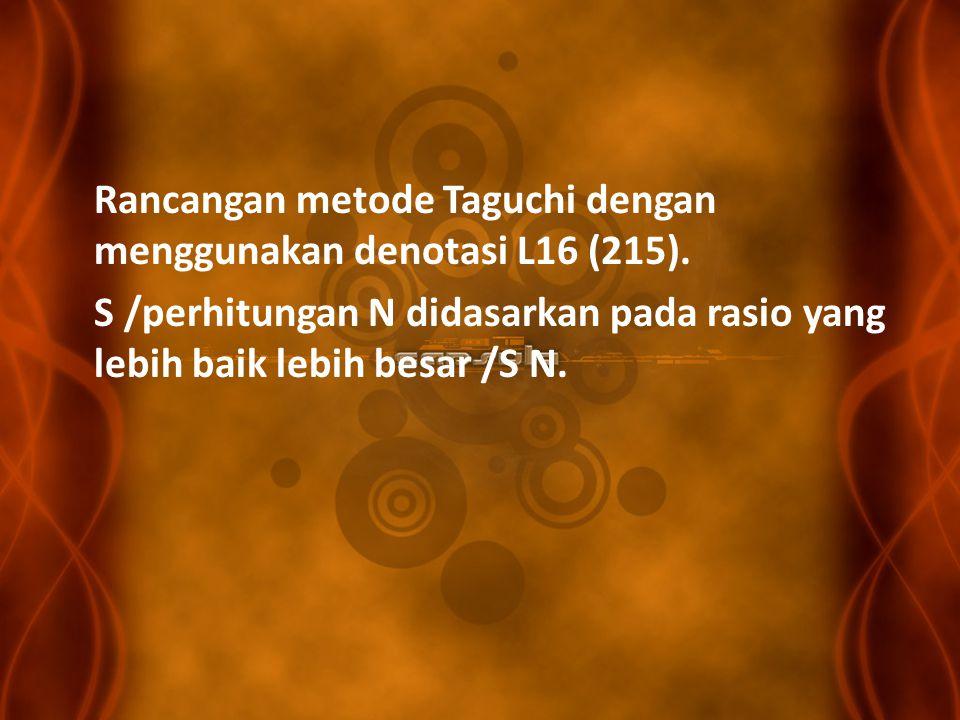 Rancangan metode Taguchi dengan menggunakan denotasi L16 (215)