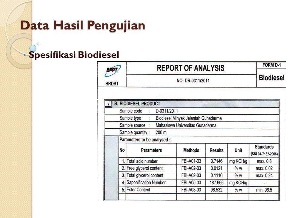 Spesifikasi Biodiesel