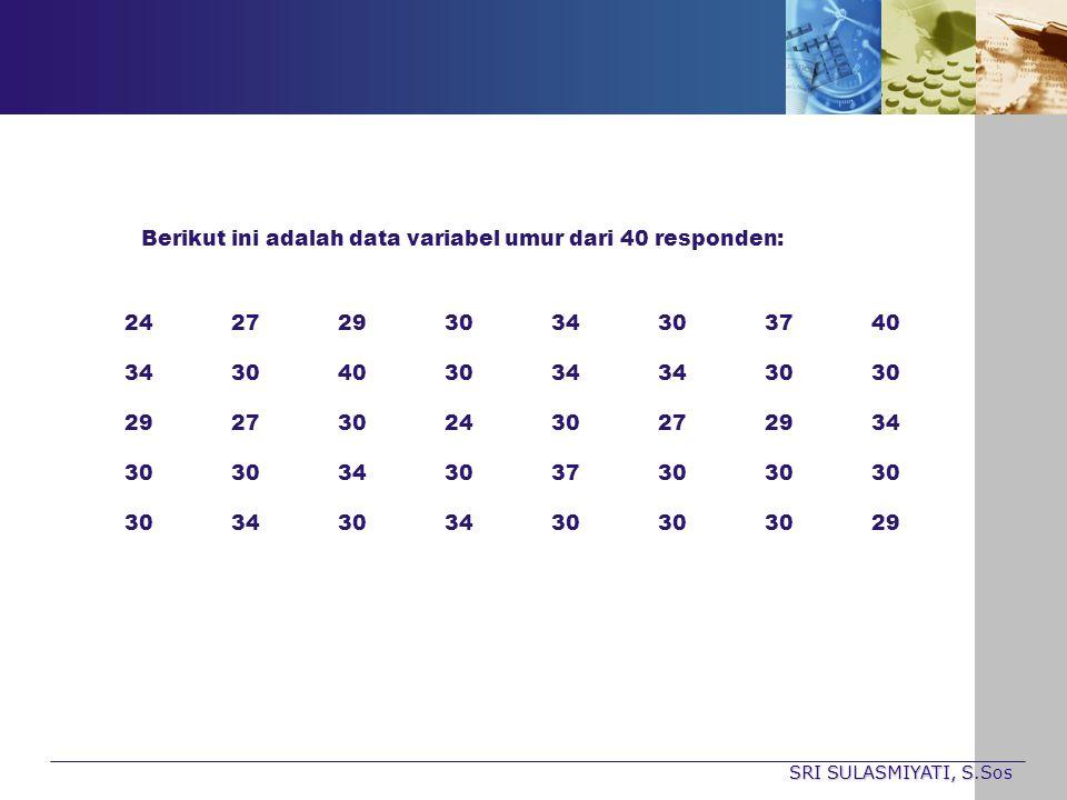 Berikut ini adalah data variabel umur dari 40 responden: