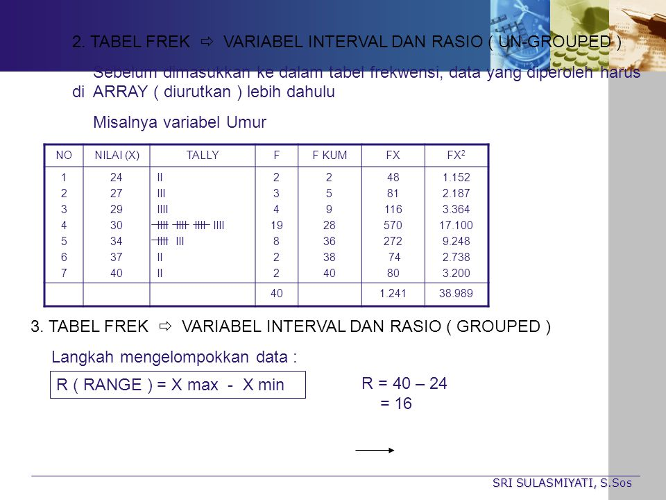2. TABEL FREK  VARIABEL INTERVAL DAN RASIO ( UN-GROUPED )