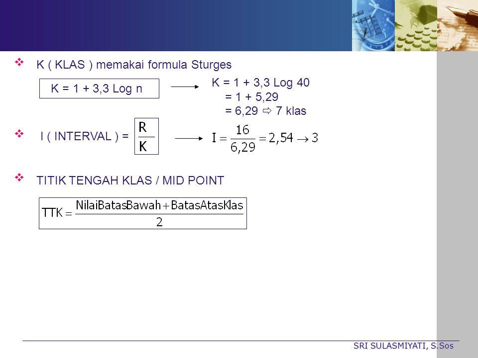 K ( KLAS ) memakai formula Sturges