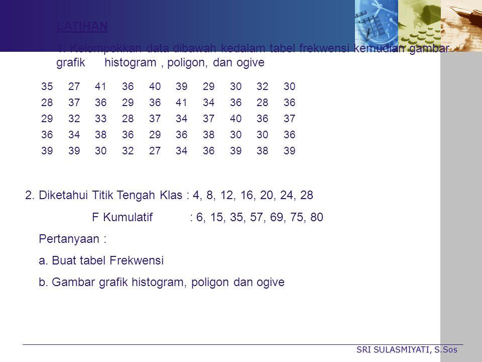 2. Diketahui Titik Tengah Klas : 4, 8, 12, 16, 20, 24, 28