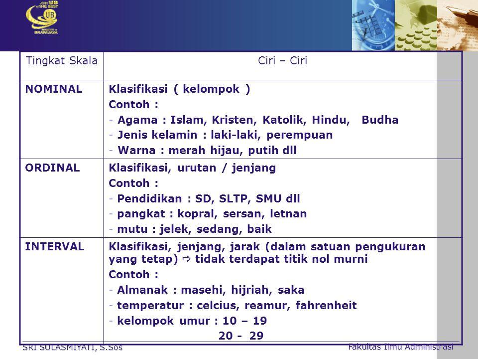 Klasifikasi ( kelompok ) Contoh :