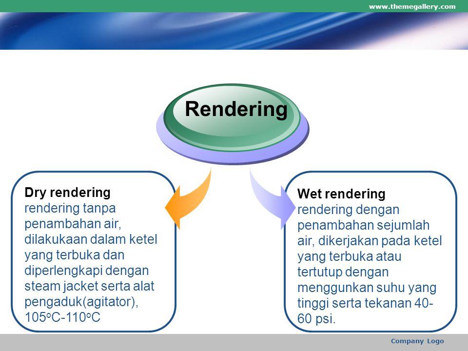 Rendering Dry rendering Wet rendering
