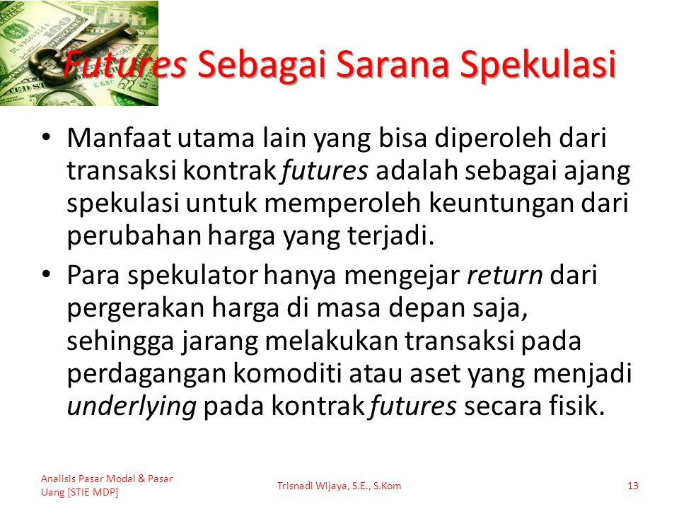 Futures Sebagai Sarana Spekulasi