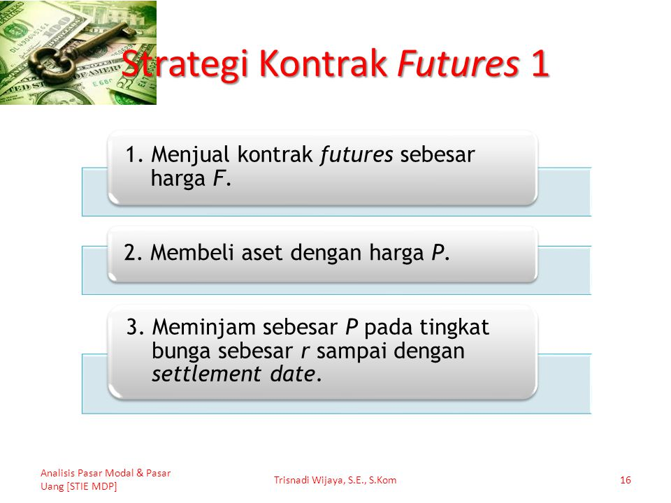 Strategi Kontrak Futures 1