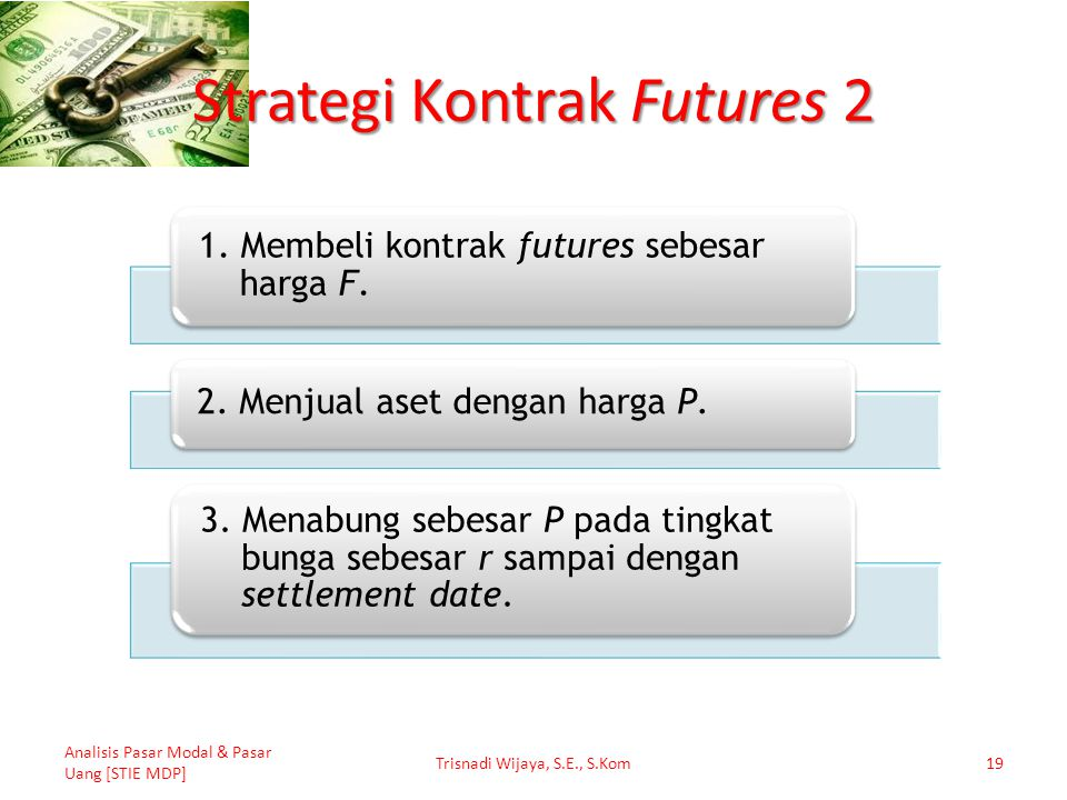 Strategi Kontrak Futures 2