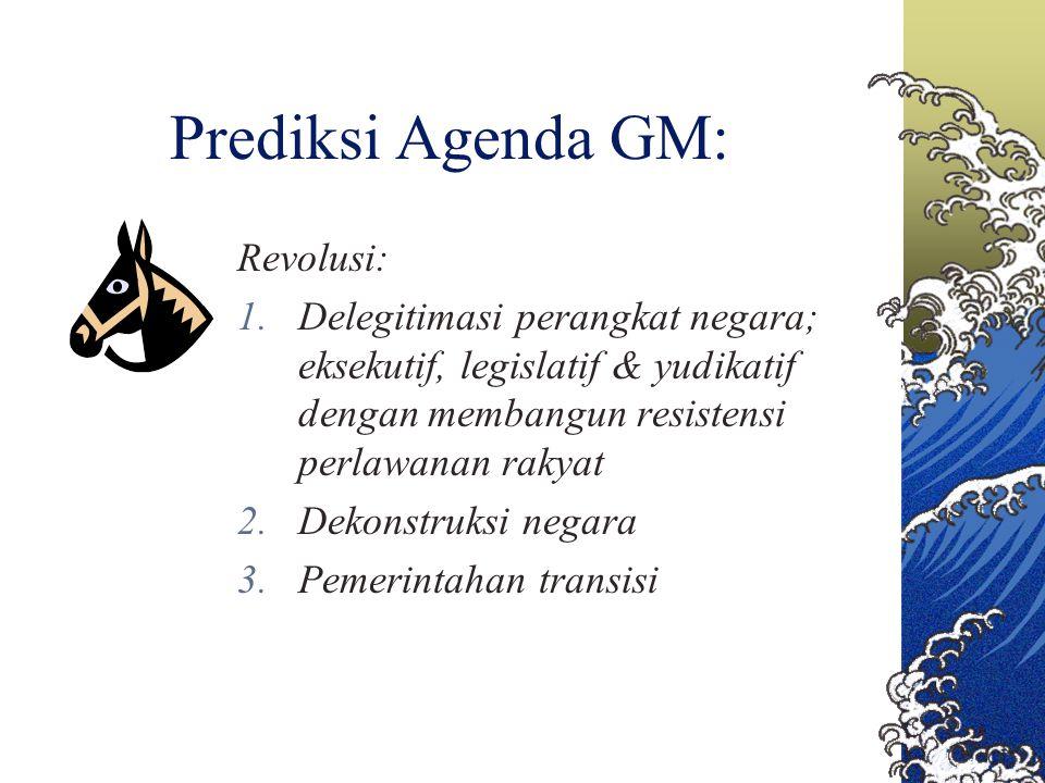 Prediksi Agenda GM: Revolusi: