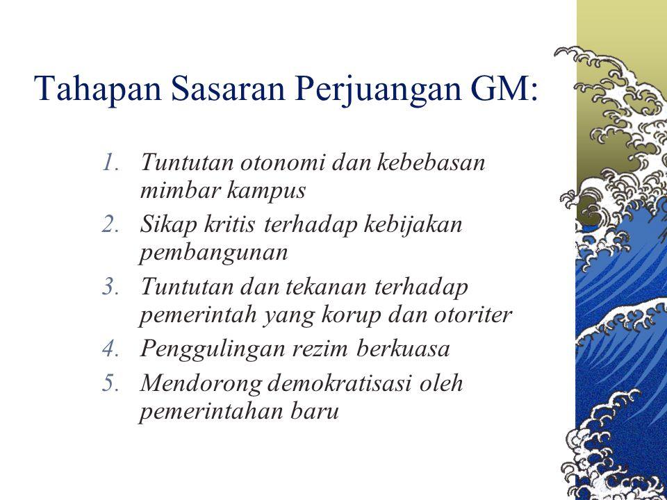 Tahapan Sasaran Perjuangan GM: