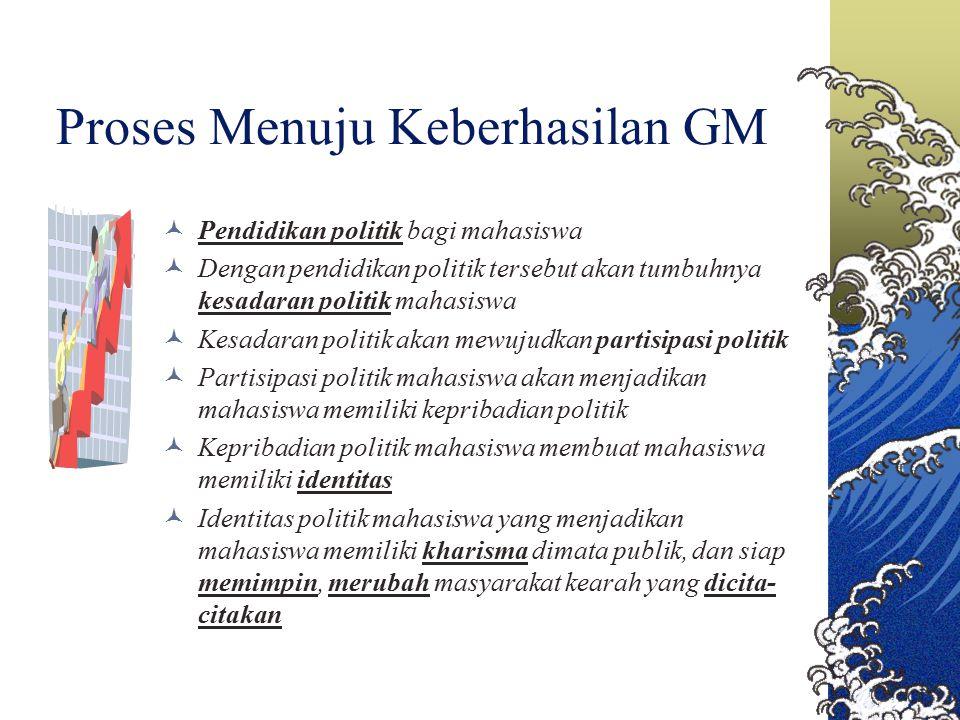 Proses Menuju Keberhasilan GM