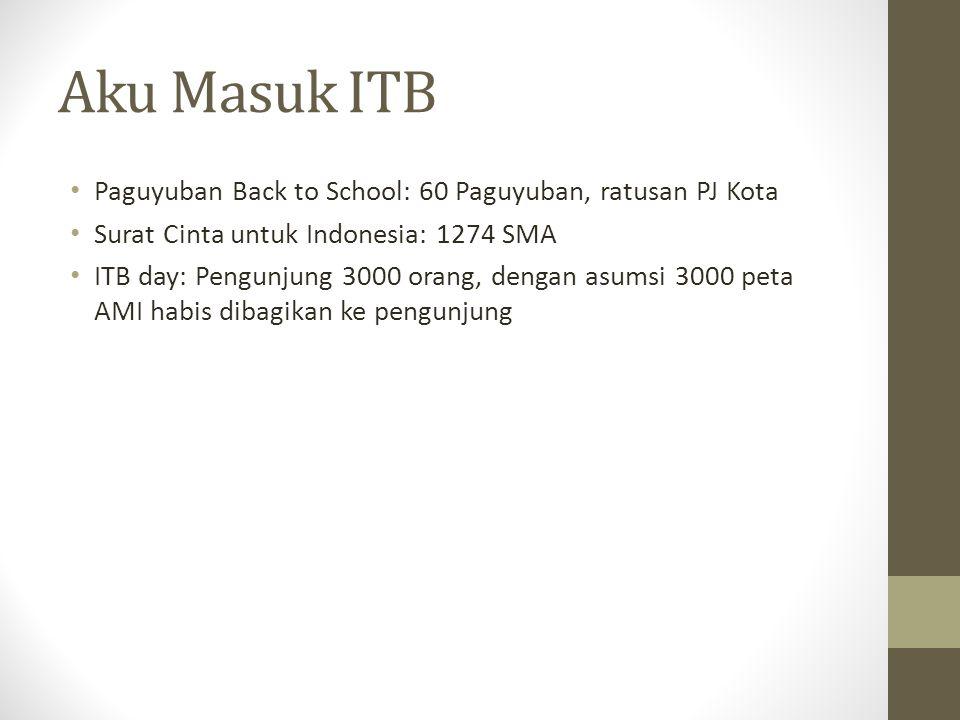 Aku Masuk ITB Paguyuban Back to School: 60 Paguyuban, ratusan PJ Kota