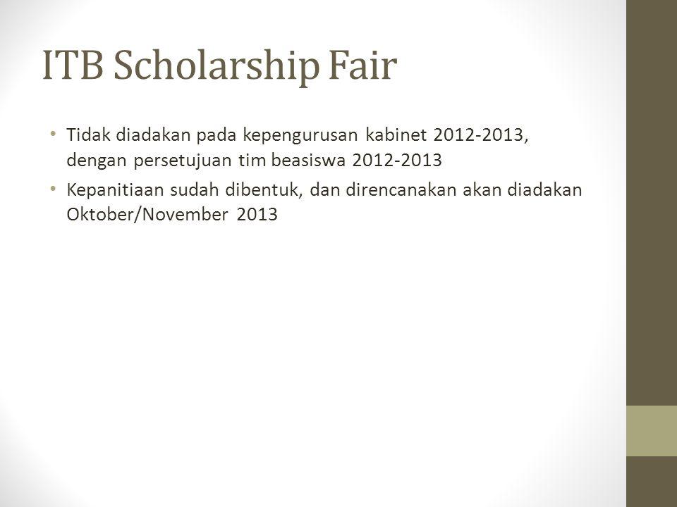 ITB Scholarship Fair Tidak diadakan pada kepengurusan kabinet 2012-2013, dengan persetujuan tim beasiswa 2012-2013.