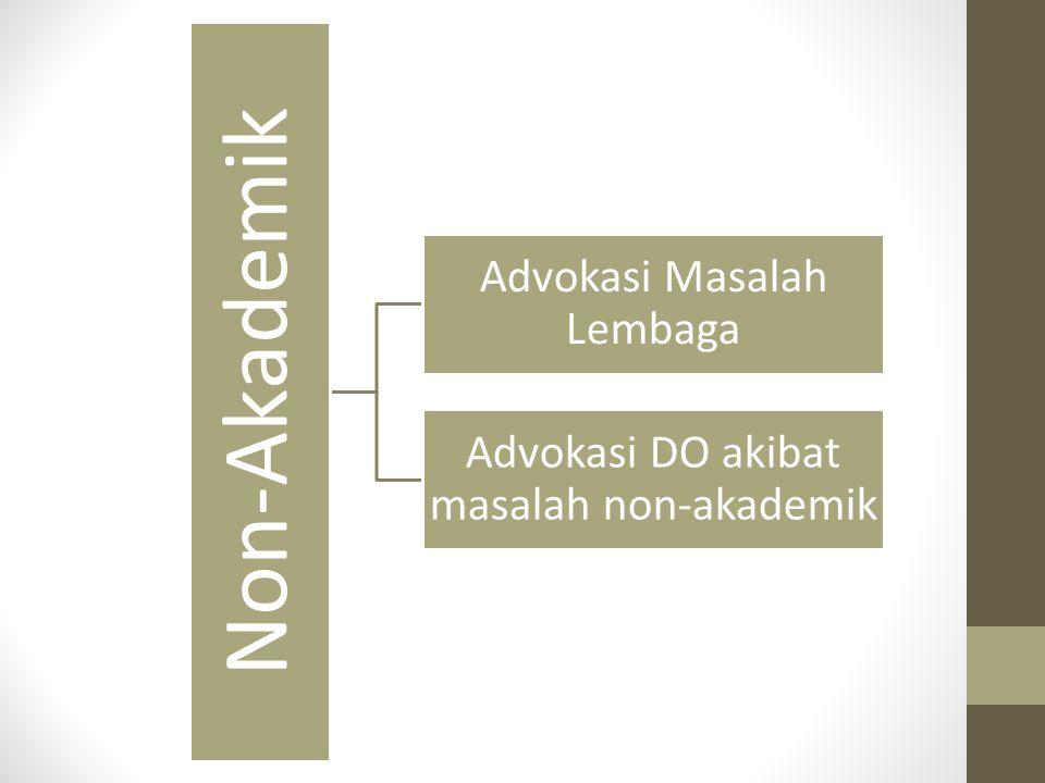 Non-Akademik Advokasi Masalah Lembaga