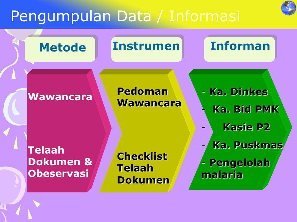 Pengumpulan Data / Informasi