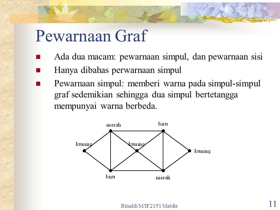 Pewarnaan Graf Ada dua macam: pewarnaan simpul, dan pewarnaan sisi