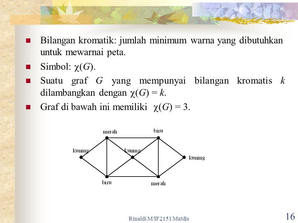 Graf di bawah ini memiliki (G) = 3.