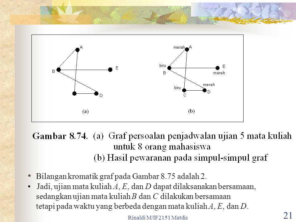 Bilangan kromatik graf pada Gambar 8.75 adalah 2.