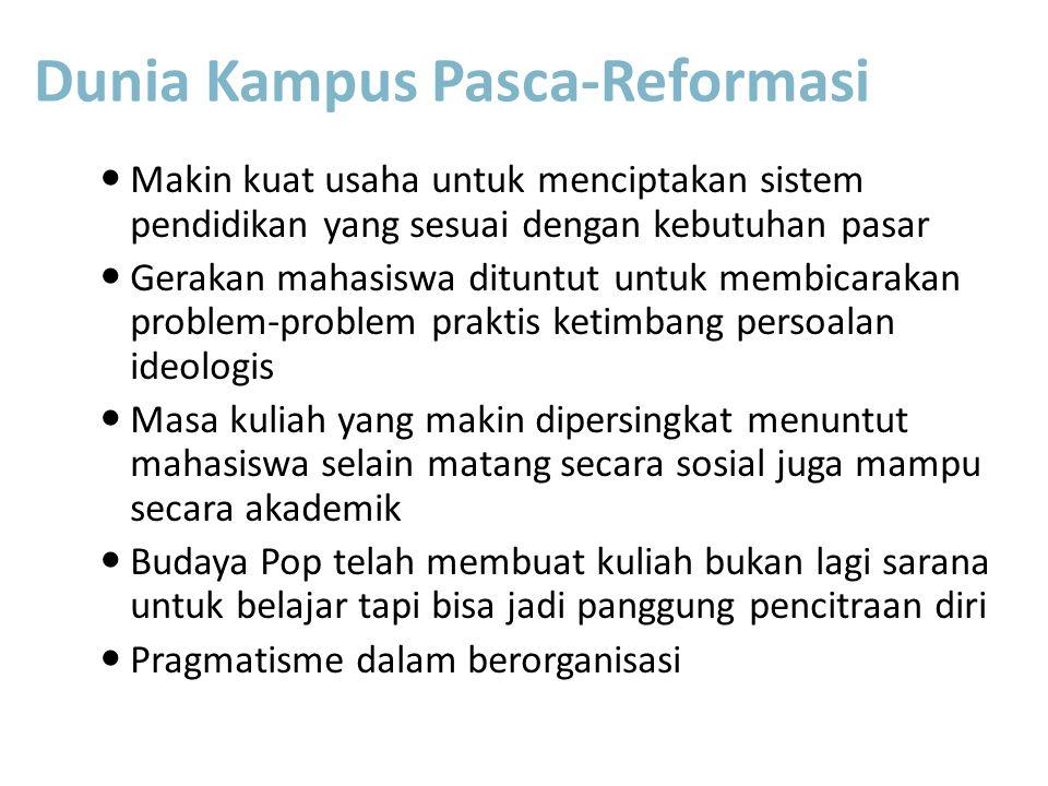 Dunia Kampus Pasca-Reformasi