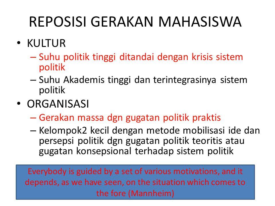 REPOSISI GERAKAN MAHASISWA