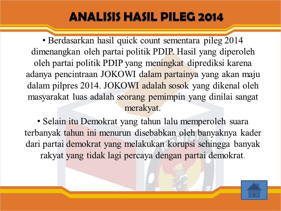 ANALISIS HASIL PILEG 2014