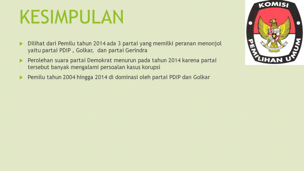 KESIMPULAN Dilihat dari Pemilu tahun 2014 ada 3 partai yang memilki peranan menonjol yaitu partai PDIP , Golkar, dan partai Gerindra.