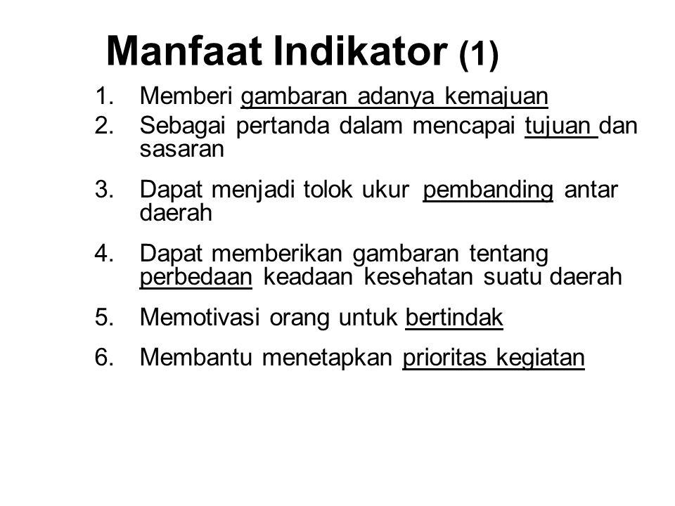 Manfaat Indikator (1) Memberi gambaran adanya kemajuan