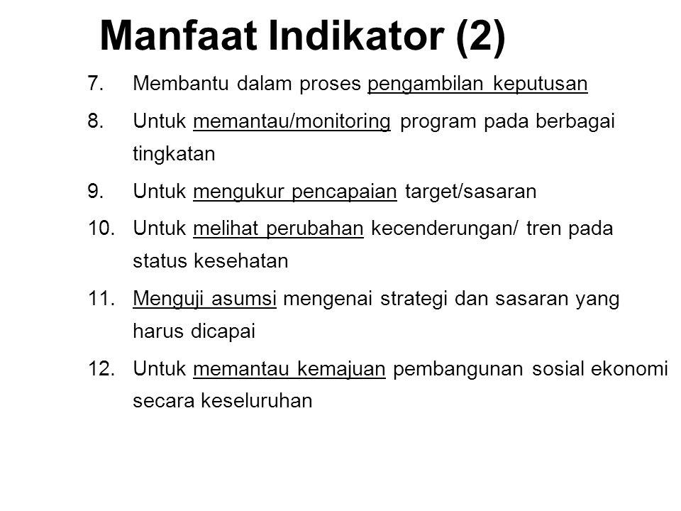 Manfaat Indikator (2) Membantu dalam proses pengambilan keputusan