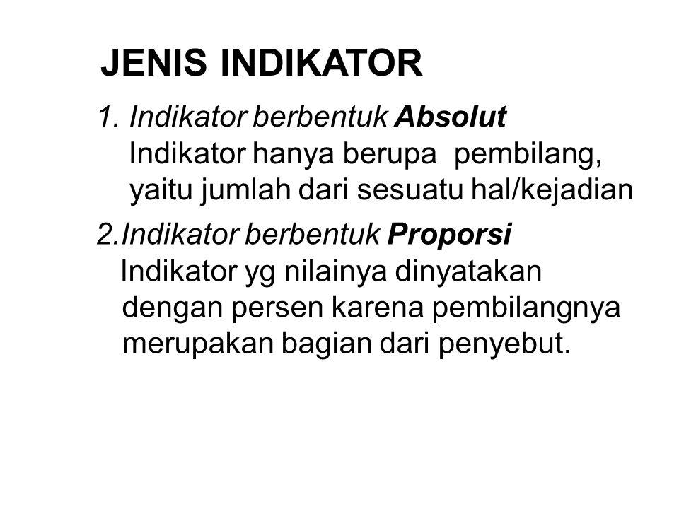 JENIS INDIKATOR 1. Indikator berbentuk Absolut