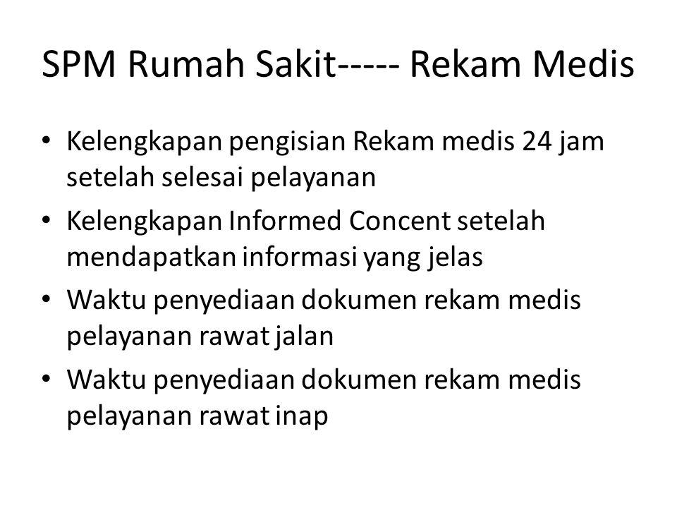 SPM Rumah Sakit----- Rekam Medis