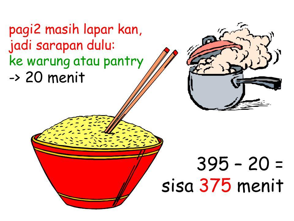 pagi2 masih lapar kan, jadi sarapan dulu: ke warung atau pantry -> 20 menit
