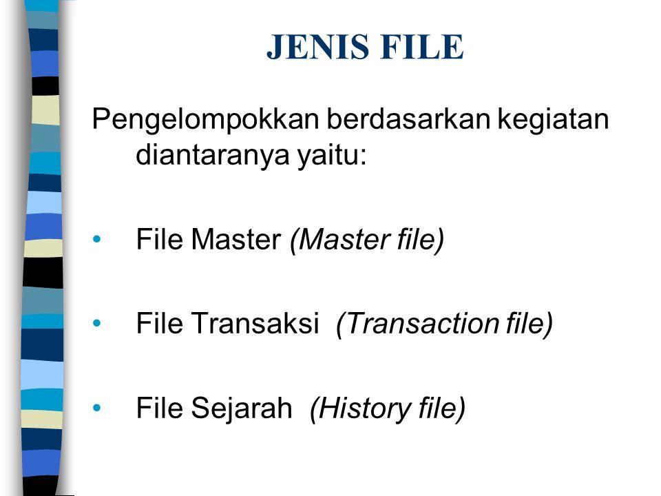 JENIS FILE Pengelompokkan berdasarkan kegiatan diantaranya yaitu: