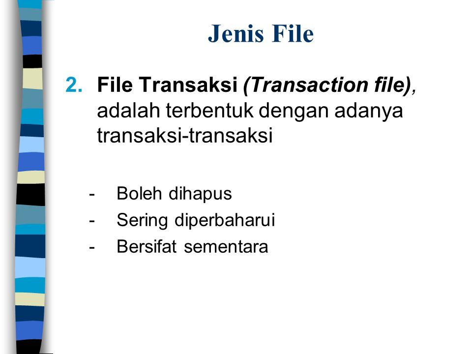 Jenis File File Transaksi (Transaction file), adalah terbentuk dengan adanya transaksi-transaksi. Boleh dihapus.