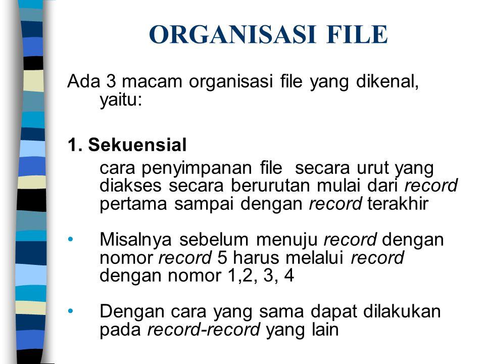 ORGANISASI FILE Ada 3 macam organisasi file yang dikenal, yaitu: