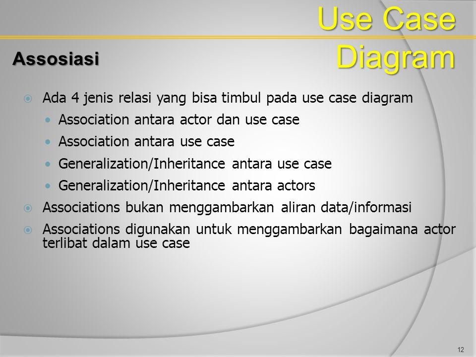 Use Case Diagram Assosiasi