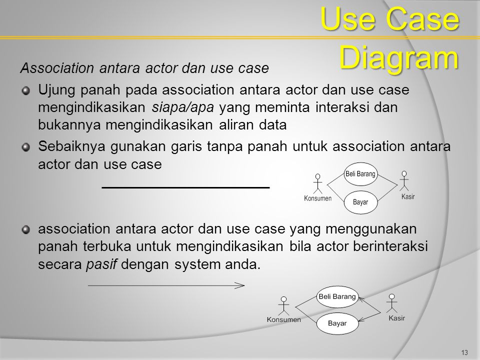 Use Case Diagram Association antara actor dan use case