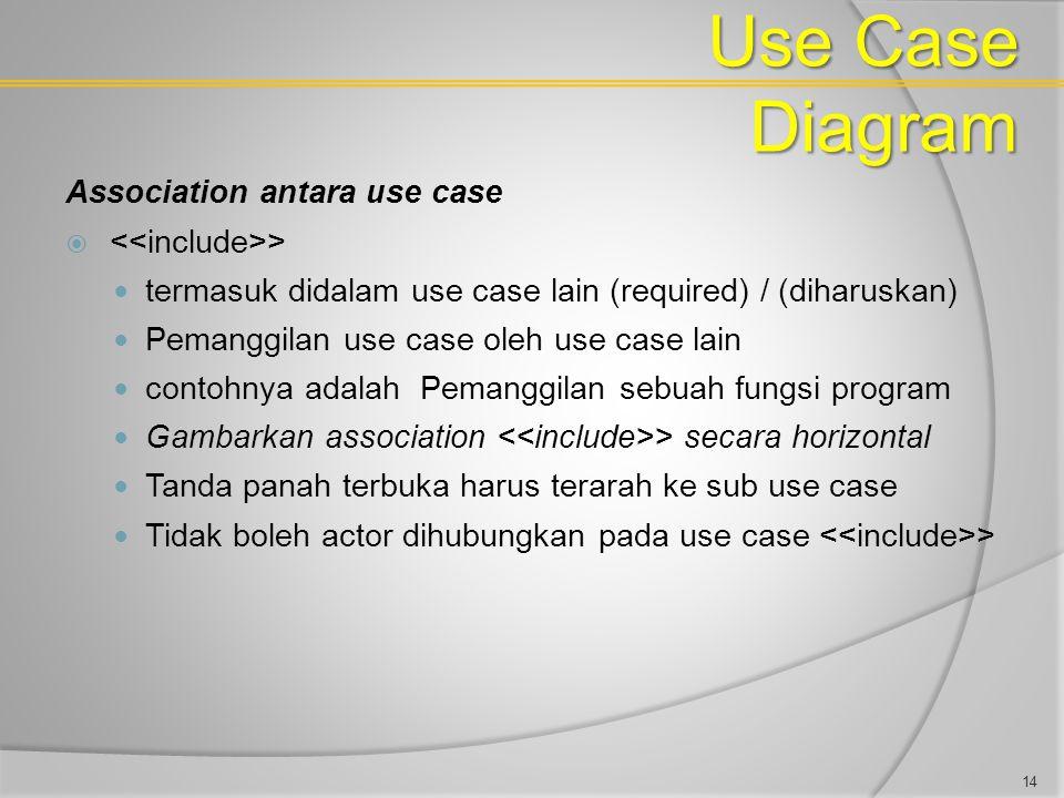Use Case Diagram Association antara use case <<include>>
