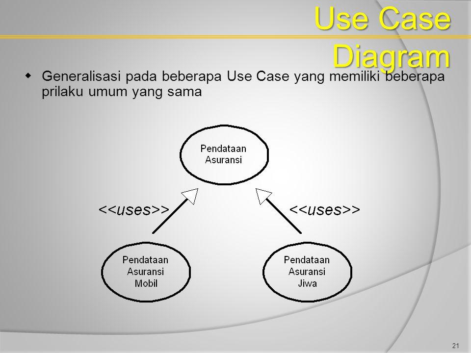 Use Case Diagram Generalisasi pada beberapa Use Case yang memiliki beberapa prilaku umum yang sama