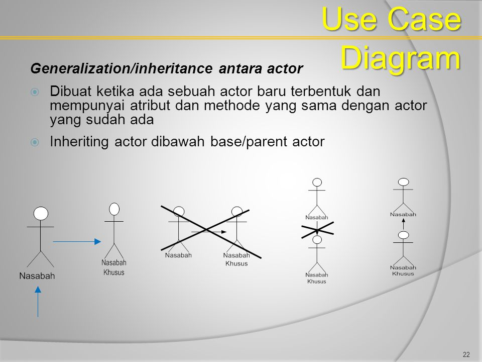 Use Case Diagram Generalization/inheritance antara actor