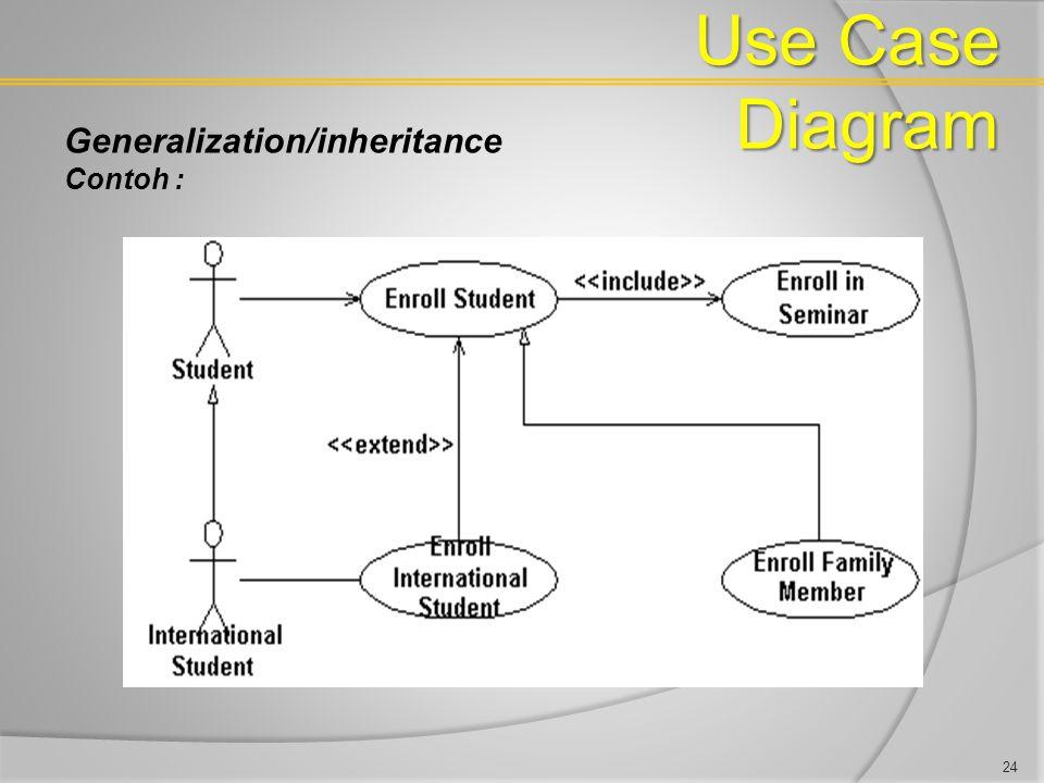 Use Case Diagram Generalization/inheritance Contoh :
