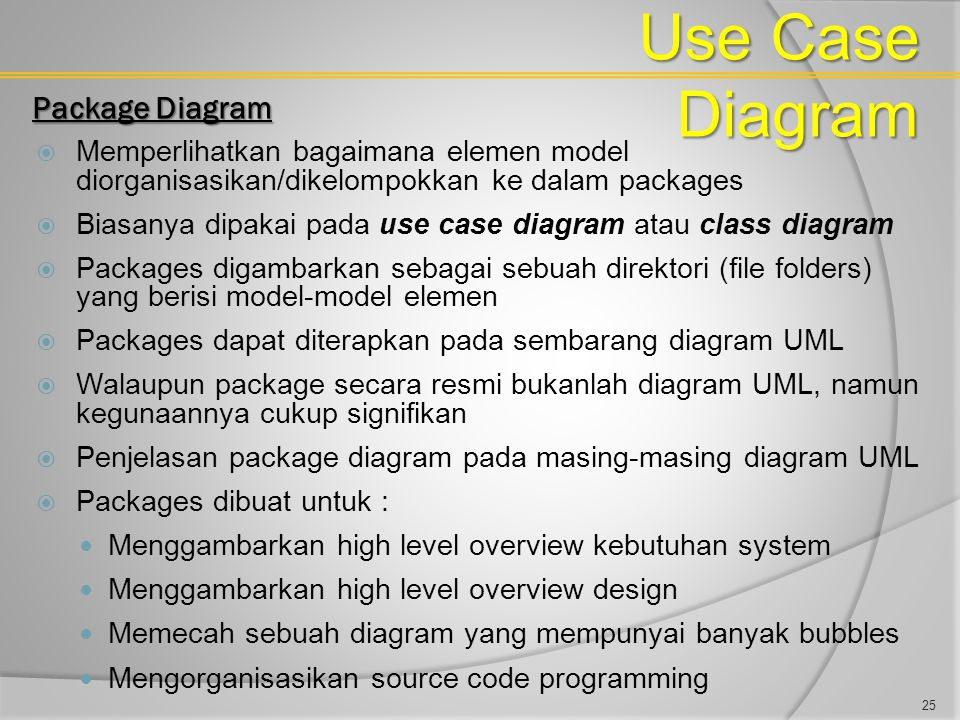 Use Case Diagram Package Diagram