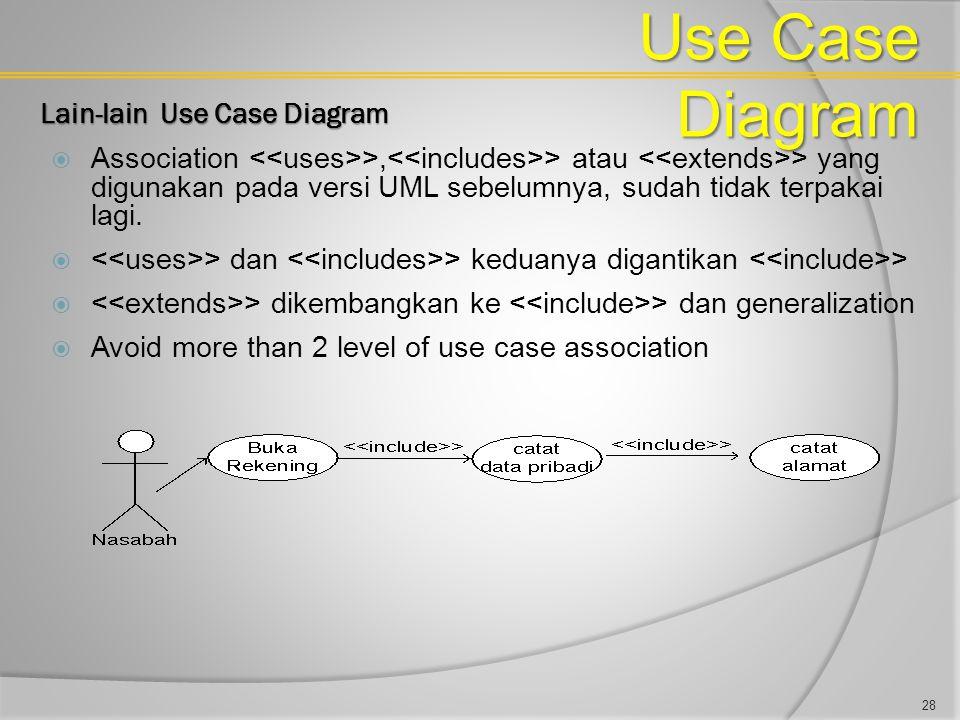 Use Case Diagram Lain-lain Use Case Diagram