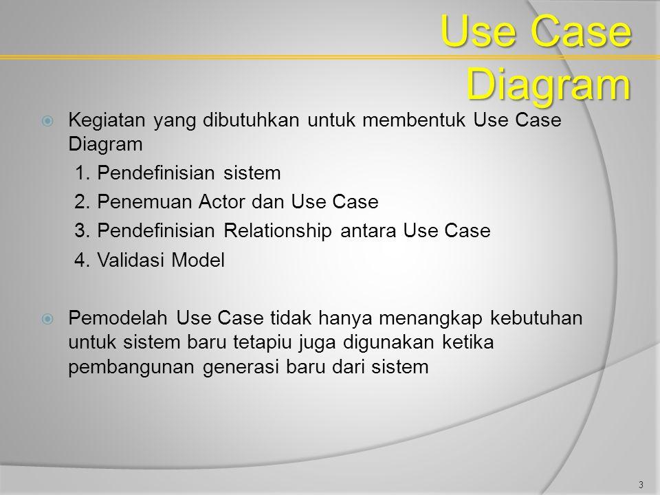 Use Case Diagram Kegiatan yang dibutuhkan untuk membentuk Use Case Diagram. 1. Pendefinisian sistem.