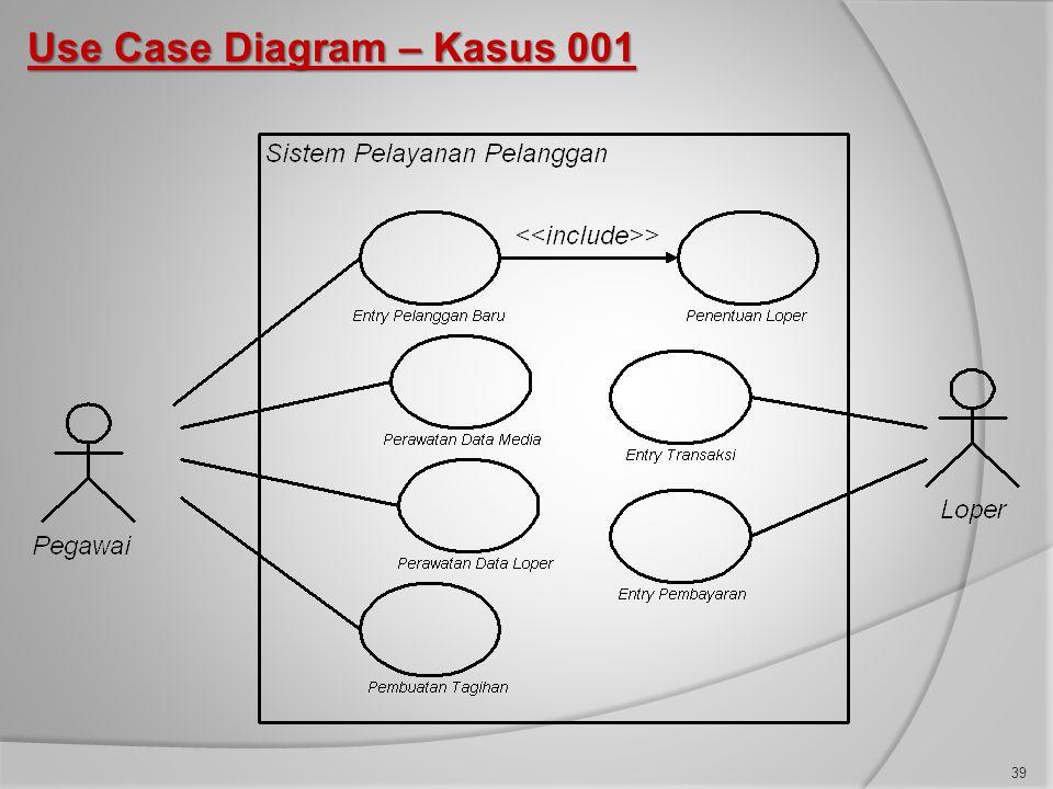 Use Case Diagram – Kasus 001