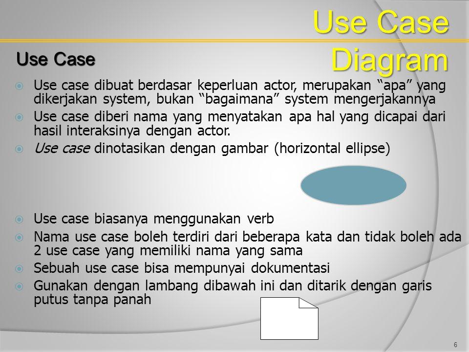 Use Case Diagram Use Case