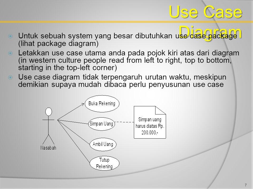 Use Case Diagram Untuk sebuah system yang besar dibutuhkan use case package (lihat package diagram)