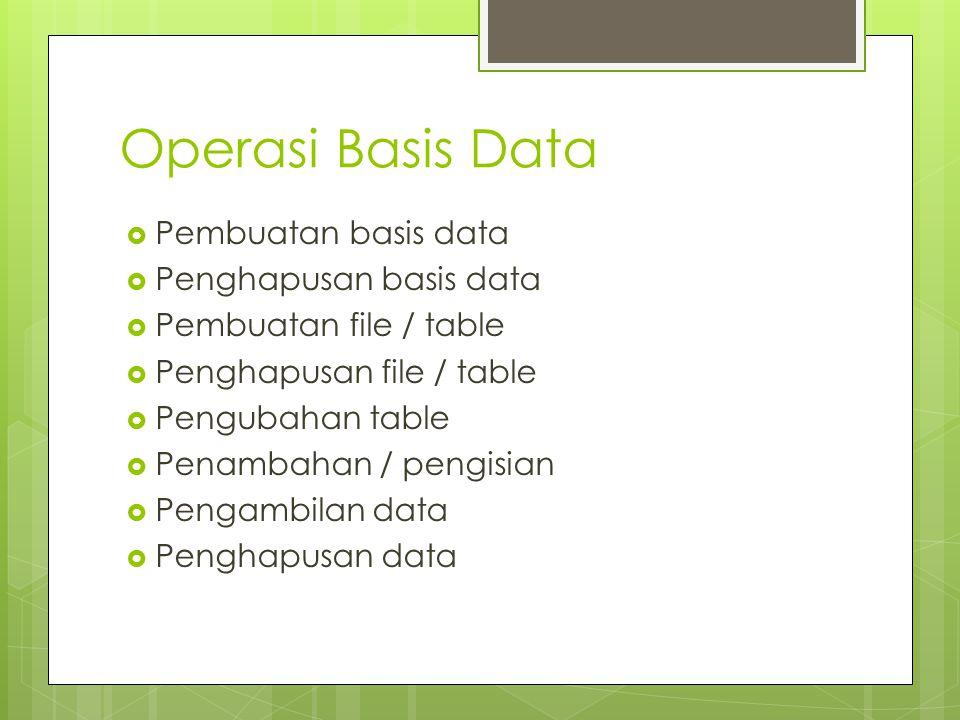 Operasi Basis Data Pembuatan basis data Penghapusan basis data