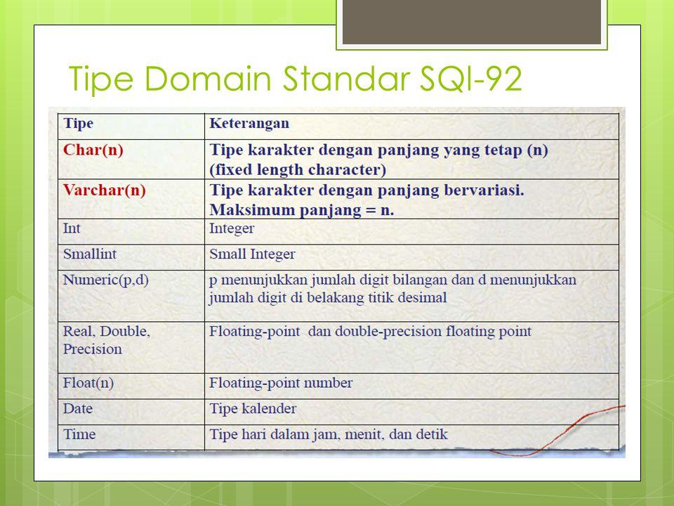 Tipe Domain Standar SQl-92