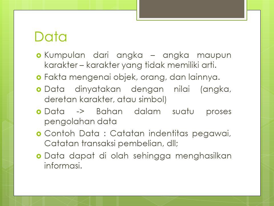 Data Kumpulan dari angka – angka maupun karakter – karakter yang tidak memiliki arti. Fakta mengenai objek, orang, dan lainnya.