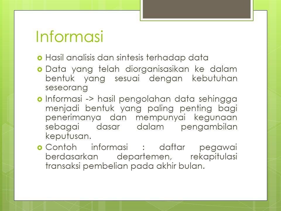 Informasi Hasil analisis dan sintesis terhadap data